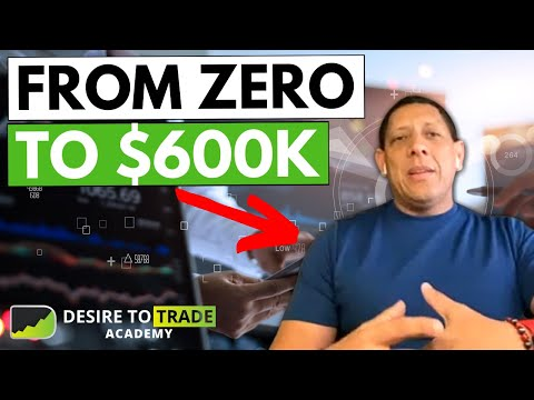 """From Zero To $600k"" (Trader Success Story) - Gerald Tsu | Desire To Trade Academy"