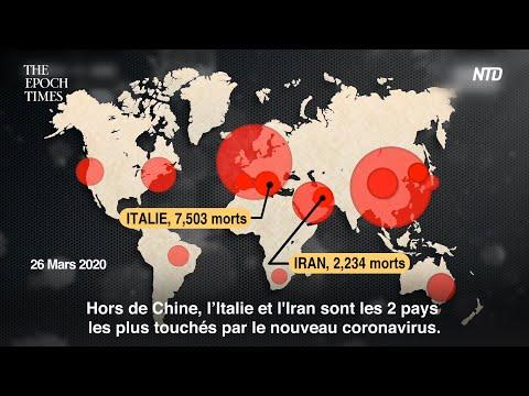 Coronavirus met en évidence les liens étroits entre les pays touchés et le régime chinois