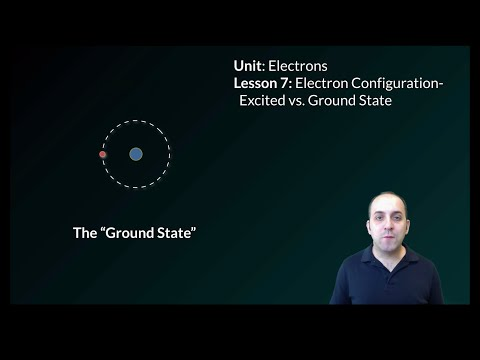 K-Chem 5.7: Electron Configuration- Excited vs. Ground State