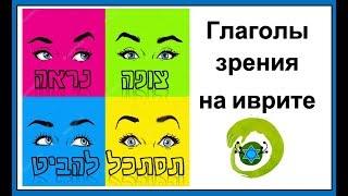 ГЛАГОЛЫ ИВРИТА НА ПАЛЬЦАХ: Глаголы зрения на иврите