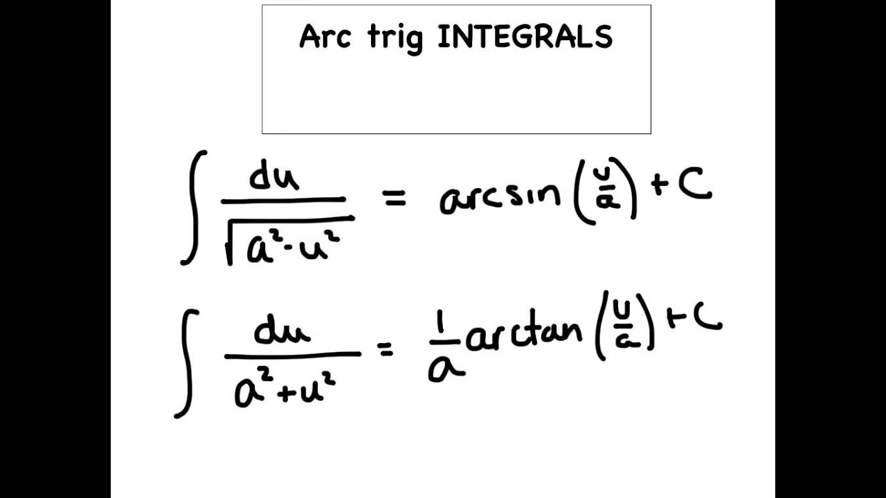 an overview of integral and derivative calculus What is calculus 3 a quick overview the following video provides an outline of all the topics you would expect to see in a typical multivariable calculus class (ie, calculus 3, vector calculus, multivariate calculus) all the topics are covered in detail in our online calculus 3 course the online course contains.