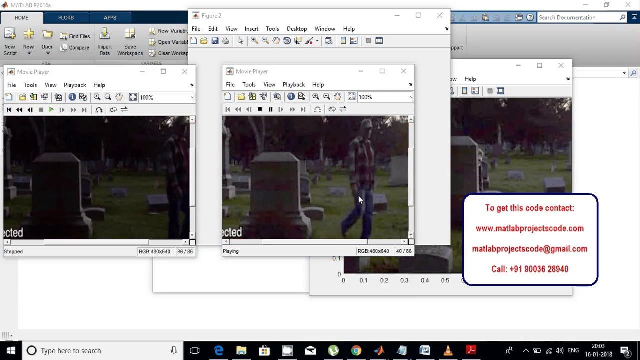 Night vision video enhancement Using HMM matlab code