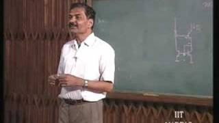 Lecture - 1 Basic Building Blocks In Analog ICs