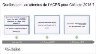 Les 2 minutes Actuelia   Préparation à la collecte 2015