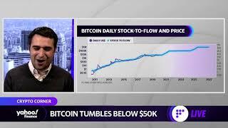 bitcoin stock yahoo)
