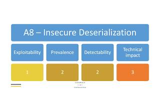 OWASP Top 10 2017 - A8 Insecure Deserialization