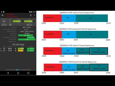 EE's New Third Band 7 4G Carrier: EARFCN 3029. Total B7 LTE 50MHz!