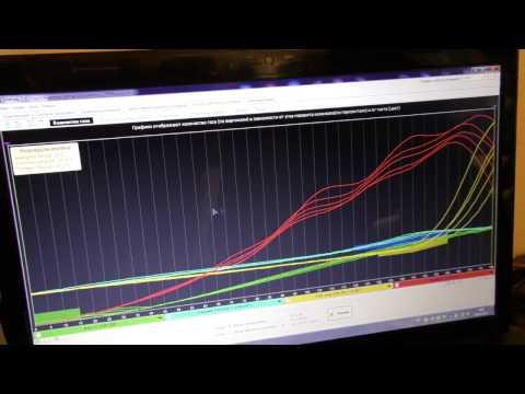 Компьютерная диагностика мотор тестером  карбюраторного автомобиля
