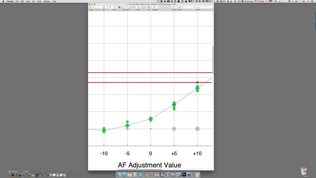 Video #5 - Interpreting Graph