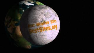 Best Weather Sites