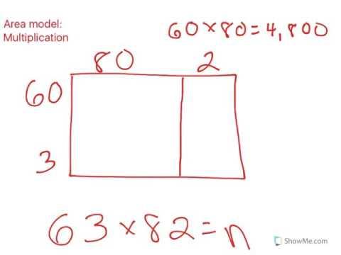 4th grade math area model 2 digit by 2 digit youtube. Black Bedroom Furniture Sets. Home Design Ideas