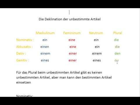 تصريف ادوات التنكير Die Deklination Der Unbestimmte Artikel