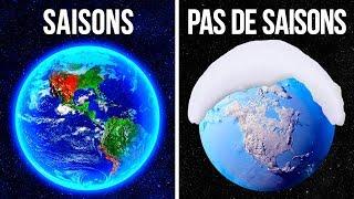 Et_s'il_n'y_Avait_Pas_de_Saisons_Sur_la_Terre_?