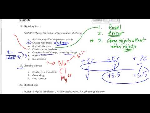 (802-P3016S) Electricity and Magnetism Exam Review