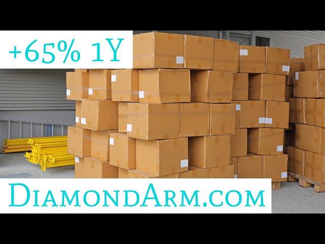 Life Storage   Self-storage & Auctions: Thematic Portfolio   ($LSI)