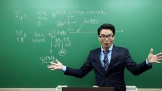 직업상담사 직업심리학 기본이론 01