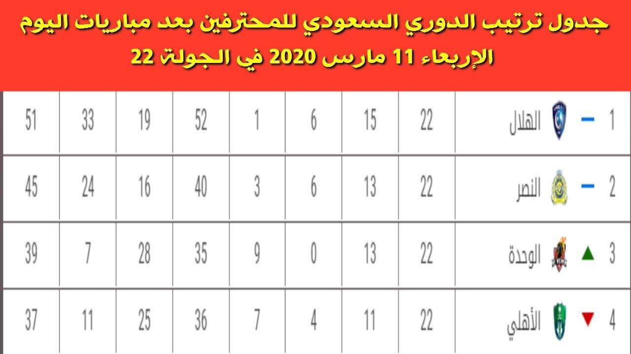 جدول ترتيب الدوري السعودي للمحترفين بعد مباريات اليوم الإربعاء 11 مارس 2020 في الجولة 22 Youtube