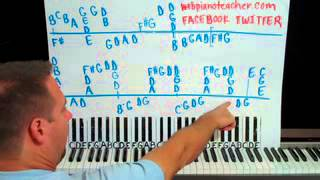 Http://www.webpianoteacher.com is where to get all lessons complete this song series, as well over 3,000 other videos by shawn teaching you play the...