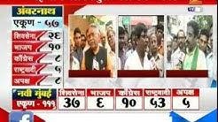 Aurangabad : Shiv Sena Bjp And MIM On Vote Distribution