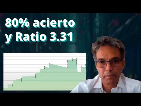 """entrevista-a-daniel-ck-""""empecé-en-el-trading-perdiendo-30.000€""""🎙[hoy-tiene-ratios-que-dan-miedo]"""