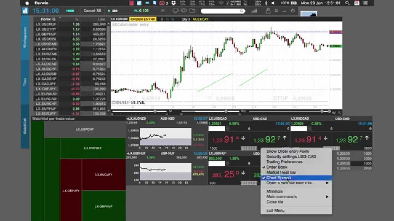 DIRECTA FOR THE INFORMED INVESTOR AND THE ADVANCED TRADER