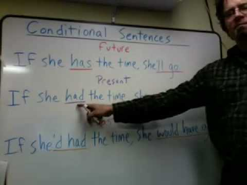 Conditional Sentences Youtube