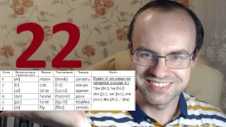 ПРАКТИЧЕСКИЙ КУРС ЧТЕНИЯ И ПРОИЗНОШЕНИЯ  УРОК 22 Английский язык  Уроки английского языка