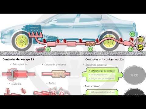 INTRODUCCIÓN A LA TECNOLOGÍA DEL AUTOMÓVIL - Módulo 15 (13/17)