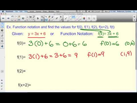Definition of a function, Evaluate a function