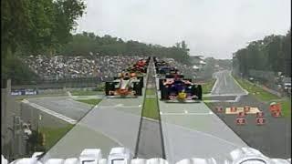 F1 2008年 第14戦 イタリアGP スターティンググリッド