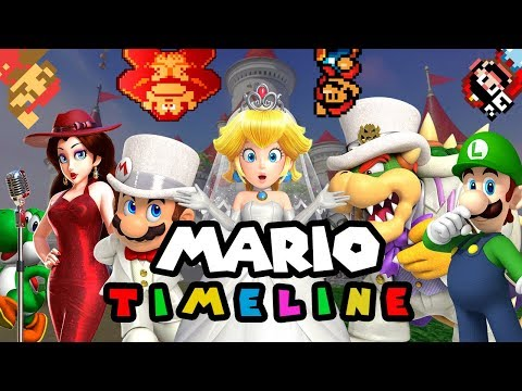 The SUPER MARIO TIMELINE (With Super Mario Odyssey)