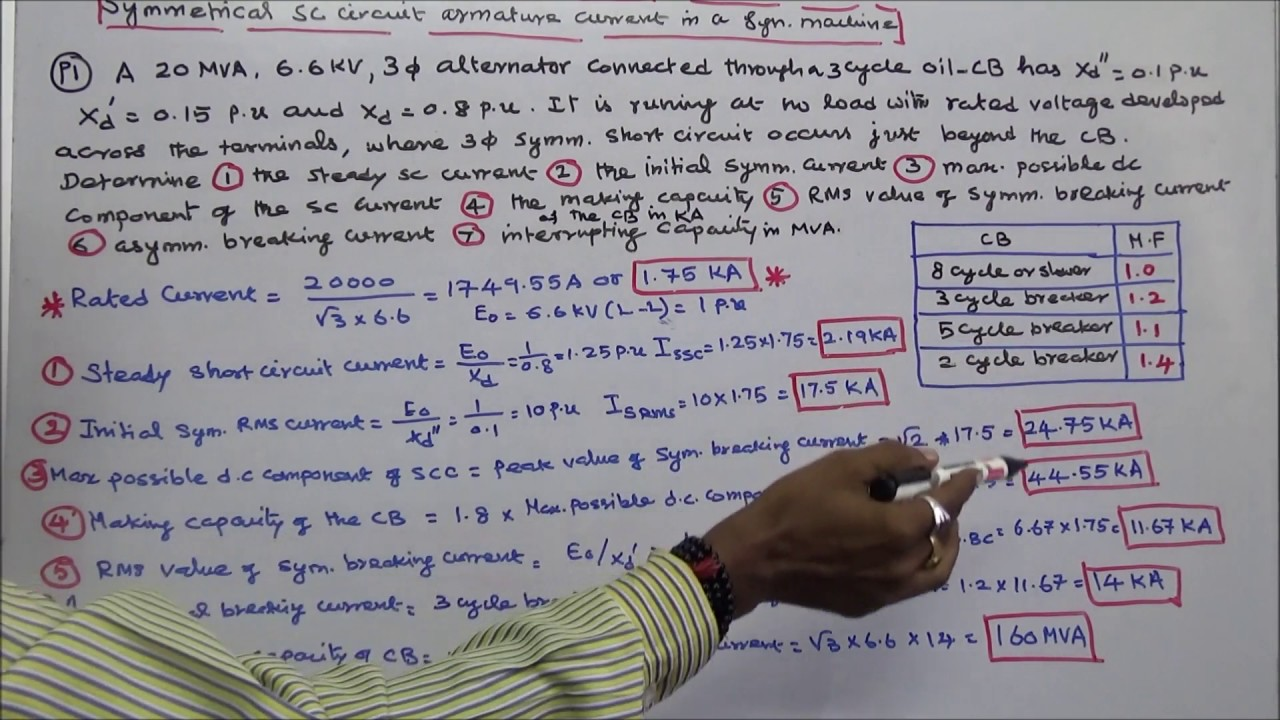 Calculation Of Sub Transient Steady State Reactance Shortcircuit Current Across The Terminals A Synchronous Generator Part 03