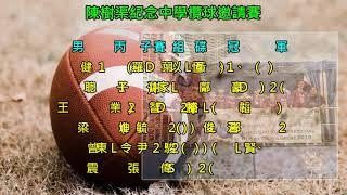 Publication Date: 2019-07-27 | Video Title: 學生成就短片(18-19)