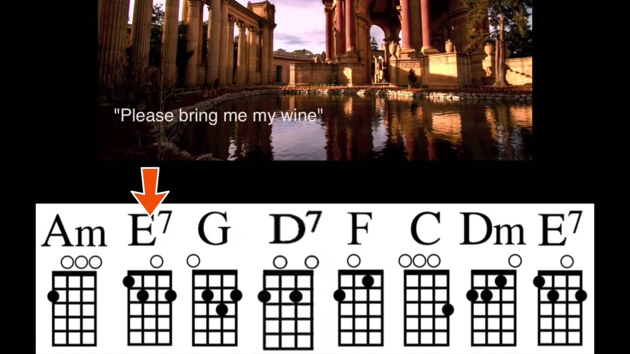 Hotel california with chord guide youtube queue hexwebz Gallery