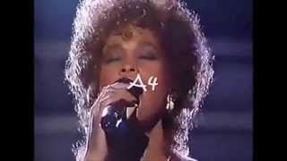 Whitney Houston vs Jennifer Hudson Live Vocal Battle (A4 - F#5)
