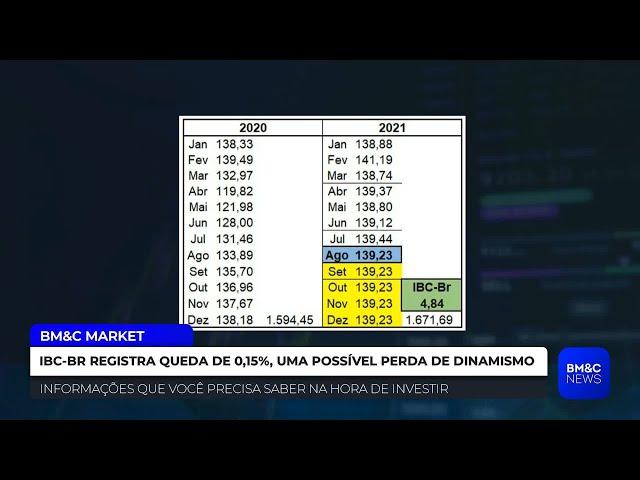 Alexandre Cabral analisa dados do IBC-Br