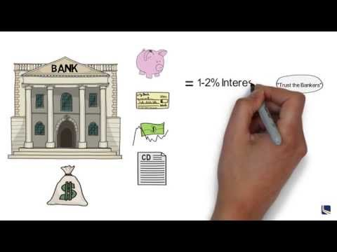 Why do we trust the banks? Mindset 2