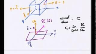 Mod-01 Lec-22 Lecture-22