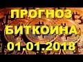 BTC/USD — Биткойн Bitcoin прогноз цены / график цены на 1.01.2018 / 1 января 2018 года