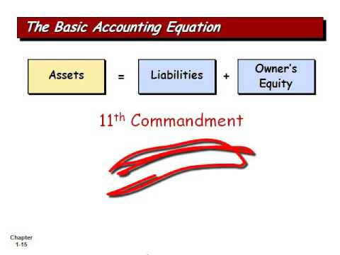 Chapter 1 Principles of Accounting
