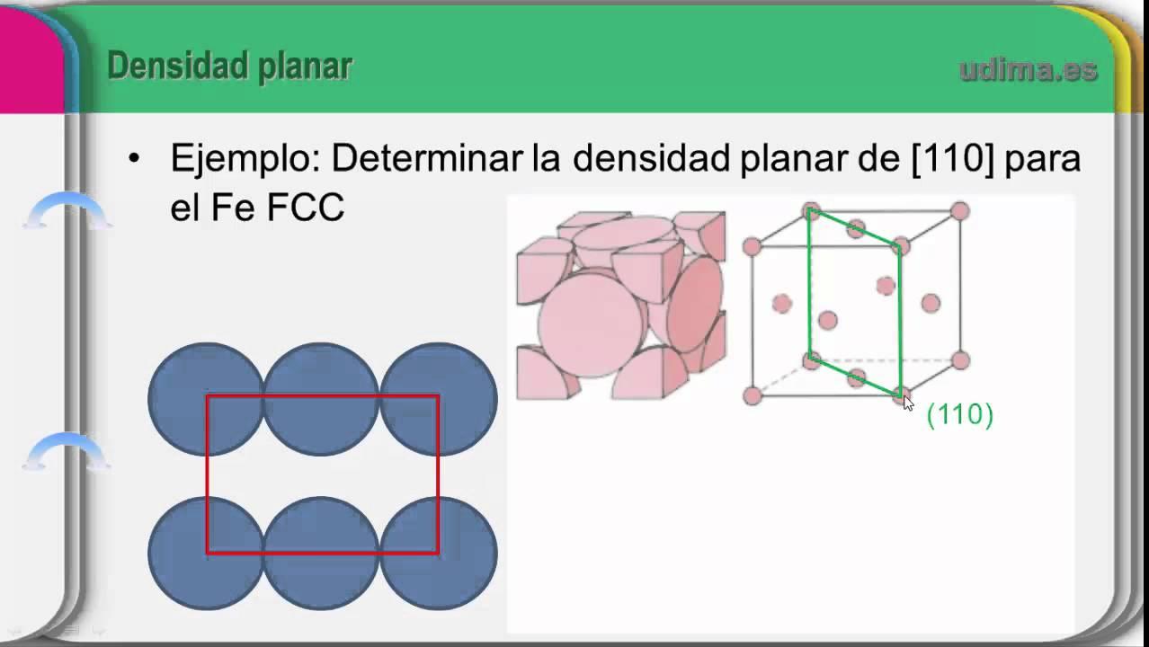 Densidad Lineal Y Densidad Planar