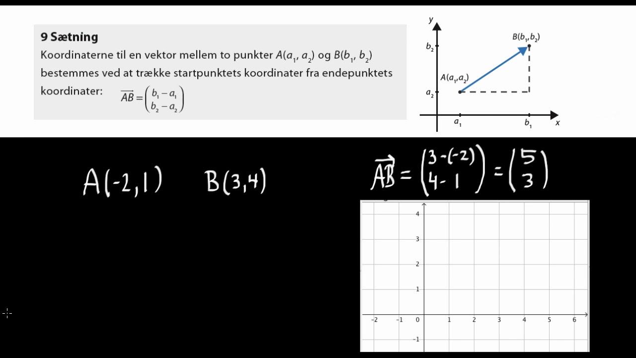 find koordinater til vektor