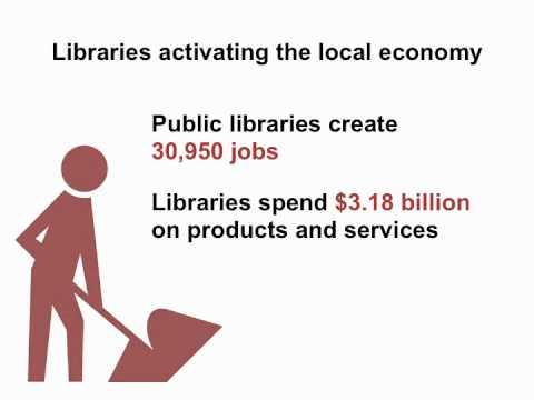 Contribution Of Australian Public Libraries