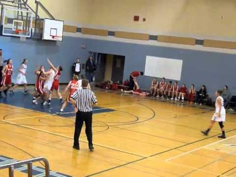 Basketball Concussion