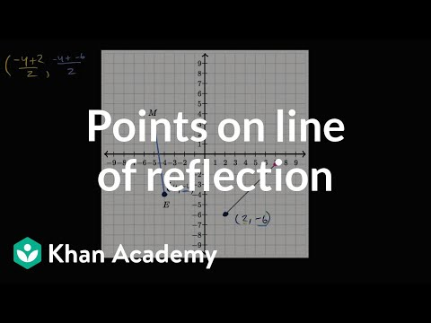 Points On Line Of Reflection | Transformations | Geometry | Khan Academy