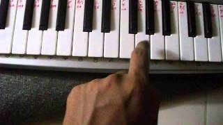 ME HAI KOLI ON PIANO TUTORIAL