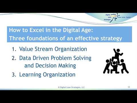 Lean in a Digital Economy - Steve Bell LEI Coach