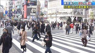 東京で新たに595人感染 65歳以上過去最多 5人死亡(2020年12月12日) - YouTube