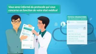 SNOF :  Les protocoles organisationnels