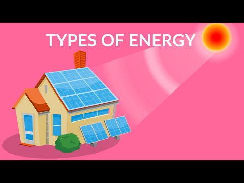 Types of Energy  | Energy Forms | Energy Sources and Uses